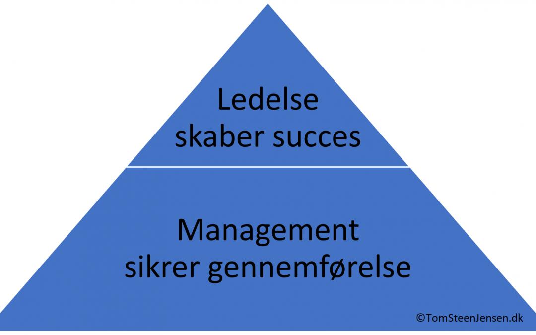 Leadership i Projektledelse